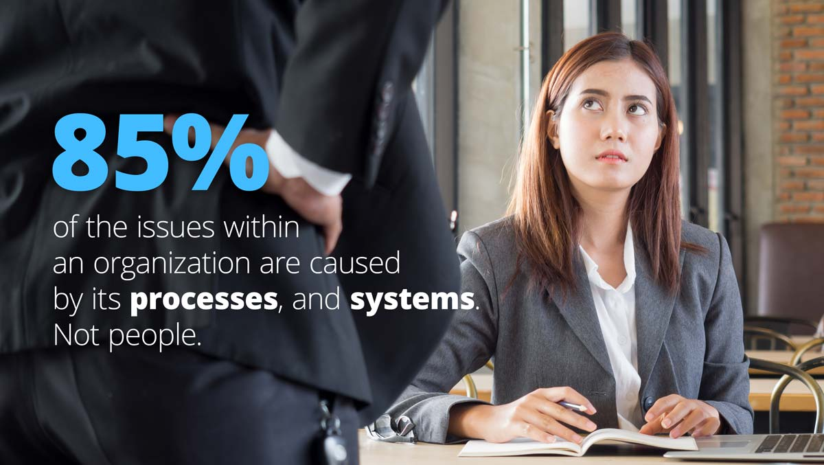 that 85% of the issues within an organization are caused by its processes and systems, or lack there of.