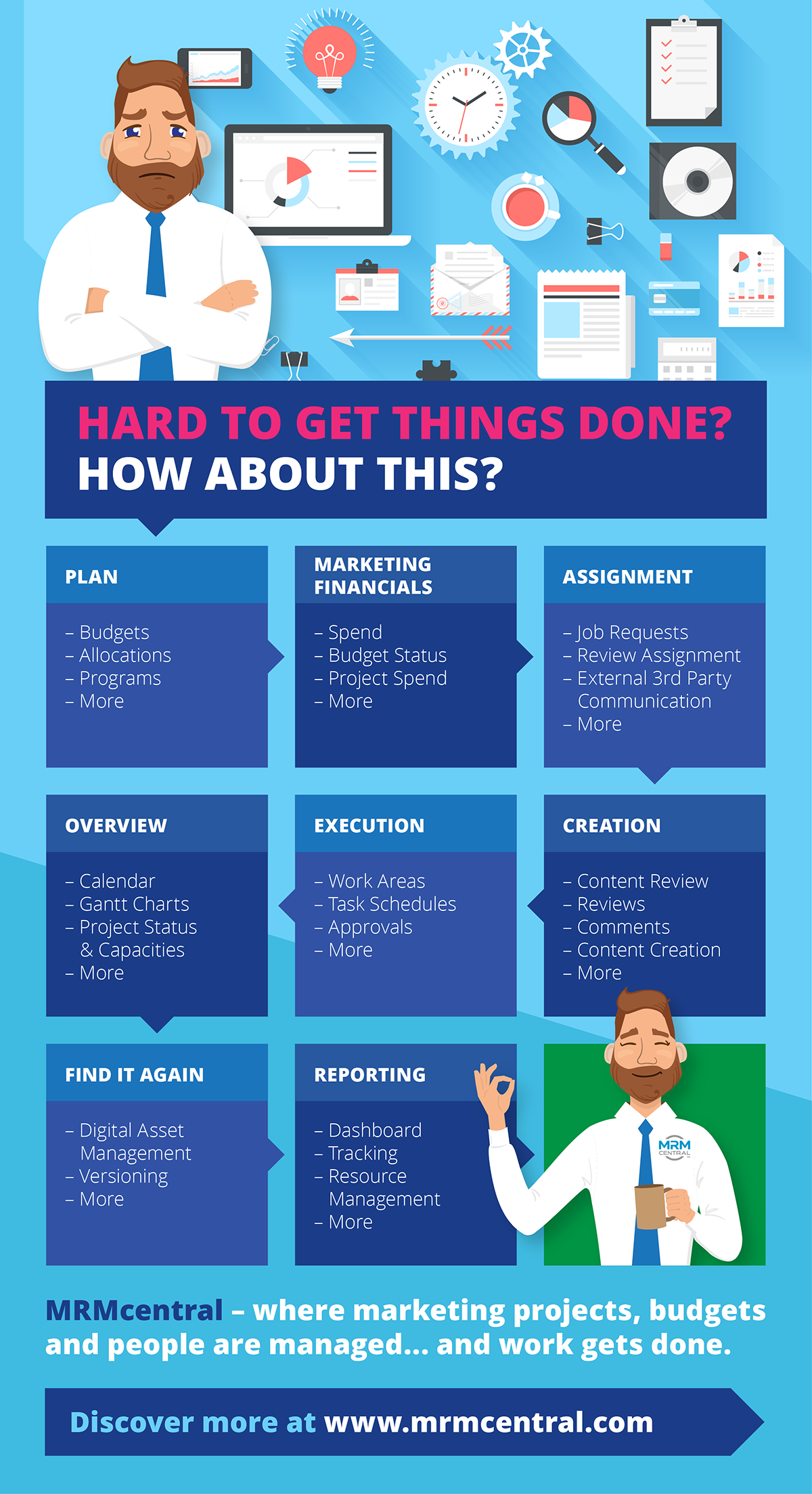 Are you finding it hard to get things done? Take a look at this...